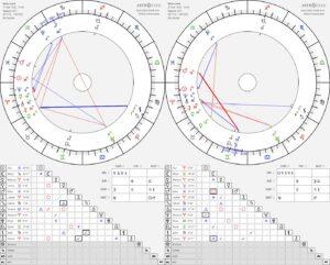 ASTROSEEK.comよりダウンロードした豊臣秀吉のホロスコープ(クリックするとASTROSEEK.comに飛びます)